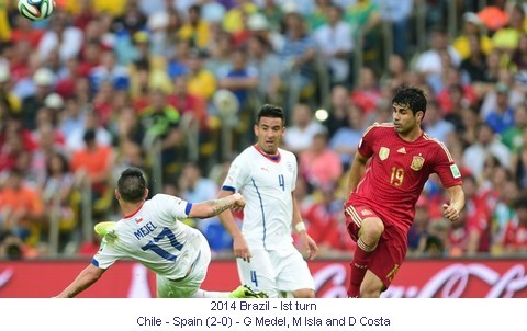 CM_01486_2014_1st_turn_Chile_Spain_G_Medel_M_Isla_and_D_Costa_1_en.jpg