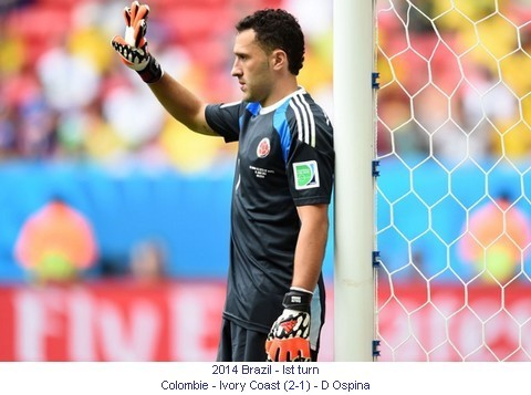 CM_01498_2014_1st_turn_Colombia_Ivory_Coast_D_Ospina_1_en.jpg