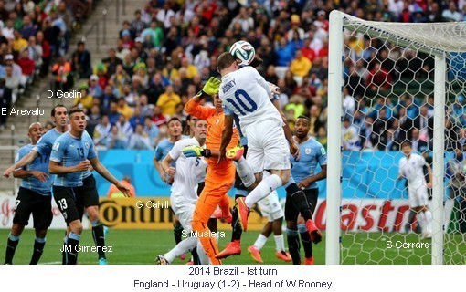 CM_01502_2014_1st_turn_England_Uruguay_Head_of_W_Rooney_1_en.jpg