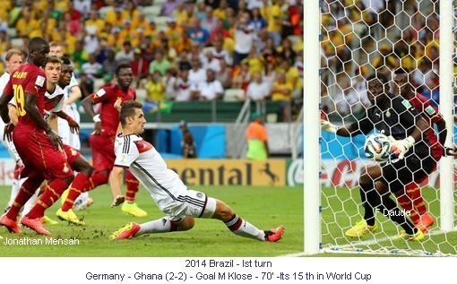 CM_01540_2014_1st_turn_Germany_Ghana_Goal_M_Klose_70_Its_15th_1_en.jpg