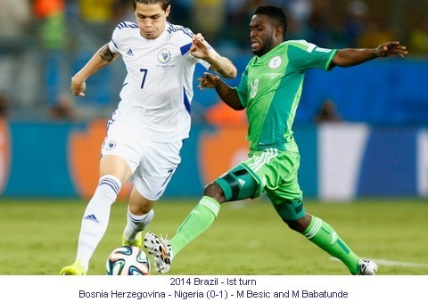 CM_01541_2014_1st_turn_Bosnia_Herzegovina_Nigeria_M_Besic_and_M_Babatunde_1_en.jpg