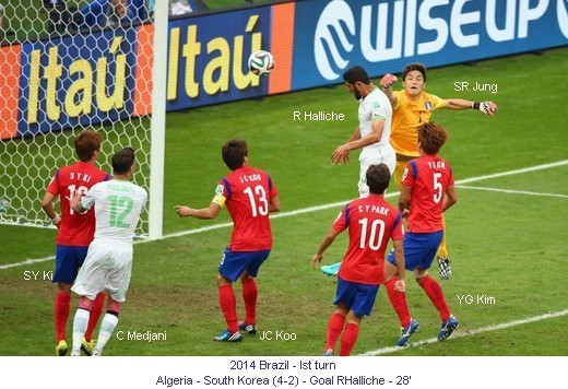 CM_01556_2014_1st_turn_Algeria_South_Korea_Goal_R_Halliche_28_1_en.jpg