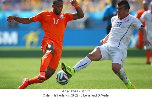 CM_01566_2014_1st_turn_Chile_Netherlands_J_Lens_and_G_Medel_1_en.jpg