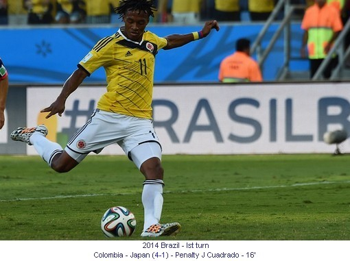 CM_01604_2014_1st_turn_Colombia_Japan_Penalty_J_Cuadrado_16_1_en.jpg