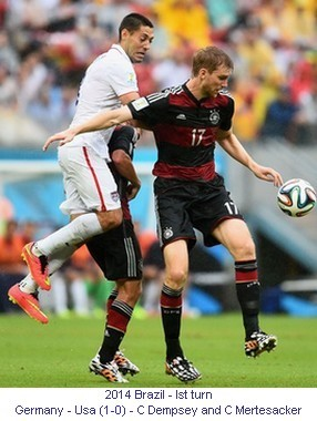 CM_01648_2014_1st_turn_Germany_Usa_C_Dempsey_et_C_Mertesacker_1_en.jpg