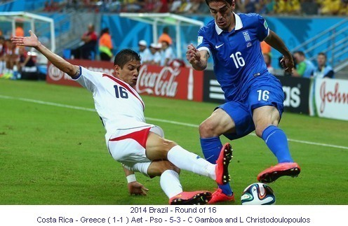 CM_01682_2014_Round_of_16_Costa_Rica_Greece_C_Gamboa_and_L_Christodoulopoulos_1_en.jpg