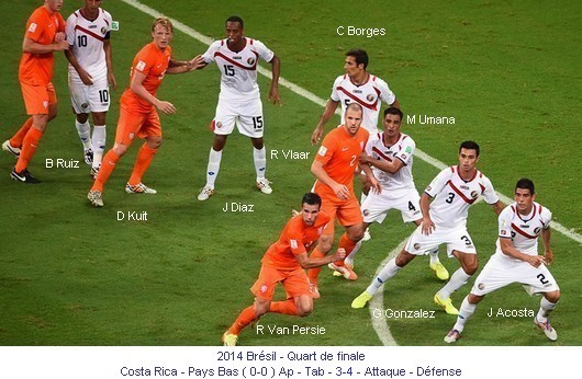 CM_01730_2014_Quart_de_finale_Costa_Rica_Pays_Bas_Attaque_defense_1_fr.jpg