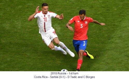 CM_01878_2018_1st turn_Costa_Rica_Serbia_D_Tadic_and_C_Borges_1_en.jpg