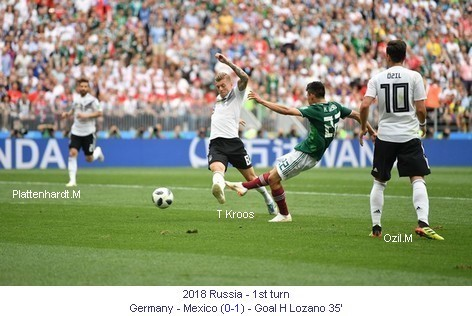 CM_01887_2018_1st turn_Germany_Mexico_Goal_H_Lozano_35_1_en.jpg