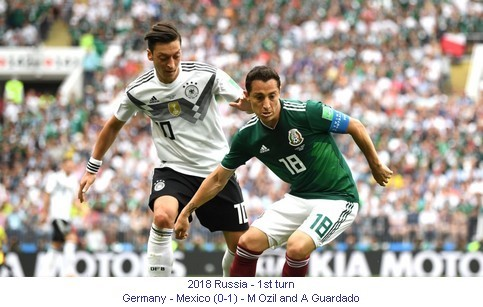CM_01888_2018_1st turn_Germany_Mexico_M_Ozil_and_A_Guardado_1_en.jpg
