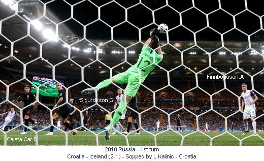 CM_02068_2018_1st turn_Croatia_Iceland_Stopped_by_L_Kalinic_Croatia_1_en.jpg