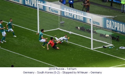 CM_02072_2018_1st turn_Germany_South_Korea_Stopped_by_M_Neuer_Germany_1_en.jpg