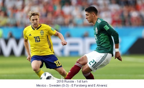 CM_02075_2018_1st turn_Mexico_Sweden_E_Forsberg_and_E_Alvarez_1_en.jpg