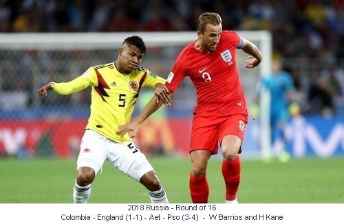 CM_02162_2018_Round_of_16_England_Colombia_W_Barrios_and_H_Kane_1_en.jpg