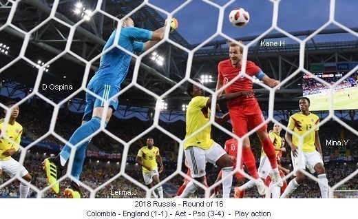 CM_02163_2018_Round_of_16_England_Colombia_Play_action_1_en.jpg