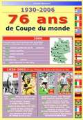 76 ans de Coupe du Monde/76 years of World Cup